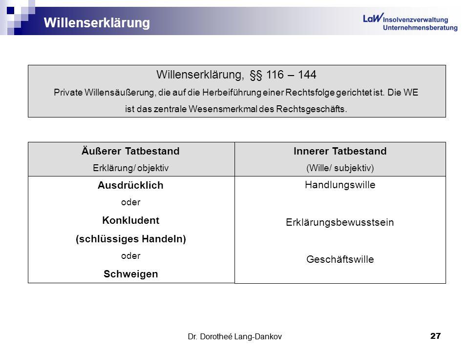 Dr. Dorotheé Lang-Dankov27Dr. Dorotheé Lang-Dankov 27 Willenserklärung Willenserklärung, §§ 116 – 144 Private Willensäußerung, die auf die Herbeiführu