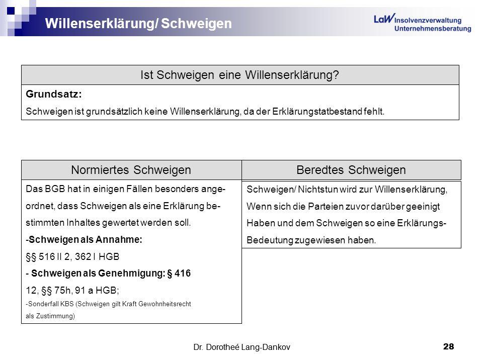 Dr. Dorotheé Lang-Dankov28 Willenserklärung/ Schweigen Dr. Dorotheé Lang-Dankov 28 Ist Schweigen eine Willenserklärung? Grundsatz: Schweigen ist grund