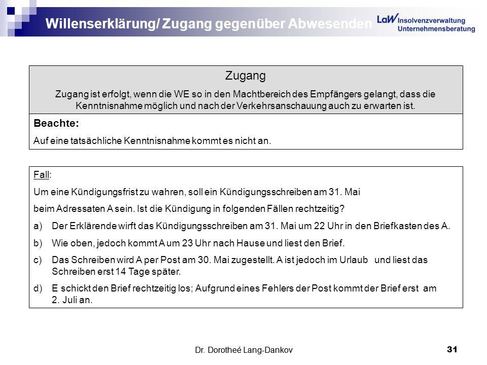 Dr. Dorotheé Lang-Dankov31 Willenserklärung/ Zugang gegenüber Abwesenden Dr. Dorotheé Lang-Dankov 31 Zugang Zugang ist erfolgt, wenn die WE so in den