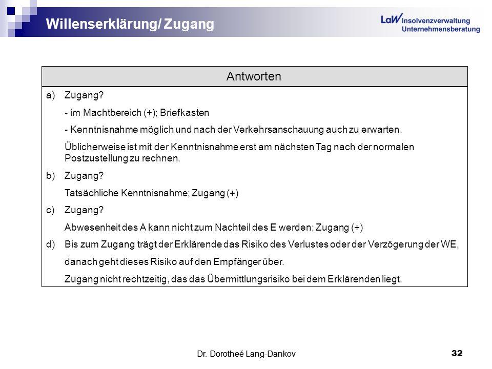 Dr. Dorotheé Lang-Dankov32 Willenserklärung/ Zugang Dr. Dorotheé Lang-Dankov 32 Antworten a)Zugang? - im Machtbereich (+); Briefkasten - Kenntnisnahme