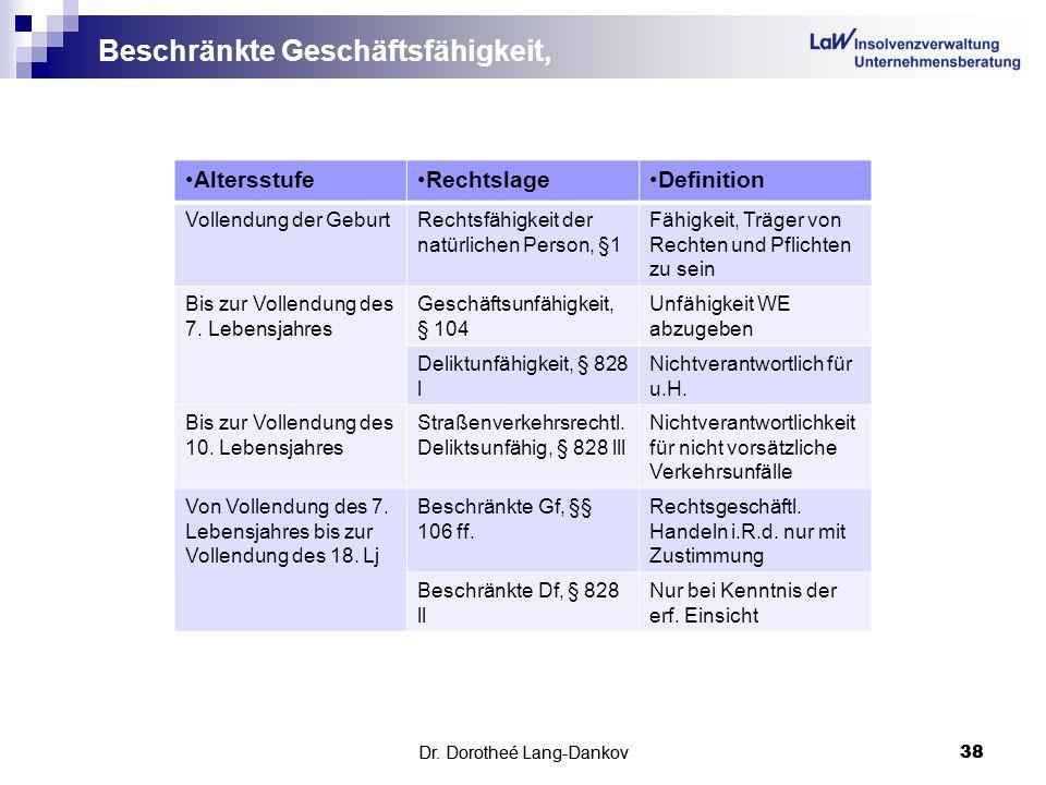 Dr. Dorotheé Lang-Dankov38 Beschränkte Geschäftsfähigkeit, Dr. Dorotheé Lang-Dankov 38 AltersstufeRechtslageDefinition Vollendung der GeburtRechtsfähi