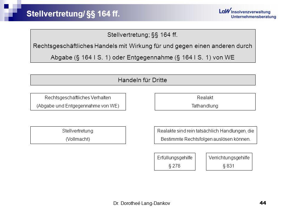 Dr. Dorotheé Lang-Dankov44 Stellvertretung/ §§ 164 ff. Dr. Dorotheé Lang-Dankov 44 Stellvertretung; §§ 164 ff. Rechtsgeschäftliches Handels mit Wirkun