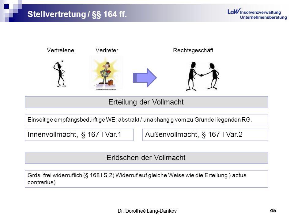 Dr. Dorotheé Lang-Dankov45 Stellvertretung / §§ 164 ff. Vertretene Vertreter Rechtsgeschäft Dr. Dorotheé Lang-Dankov 45 Erteilung der Vollmacht Einsei
