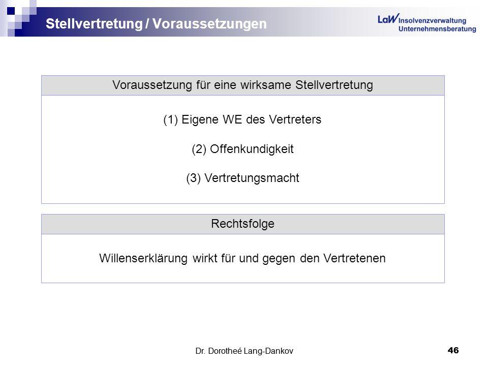 Dr. Dorotheé Lang-Dankov46 Stellvertretung / Voraussetzungen Dr. Dorotheé Lang-Dankov 46 Voraussetzung für eine wirksame Stellvertretung (1)Eigene WE