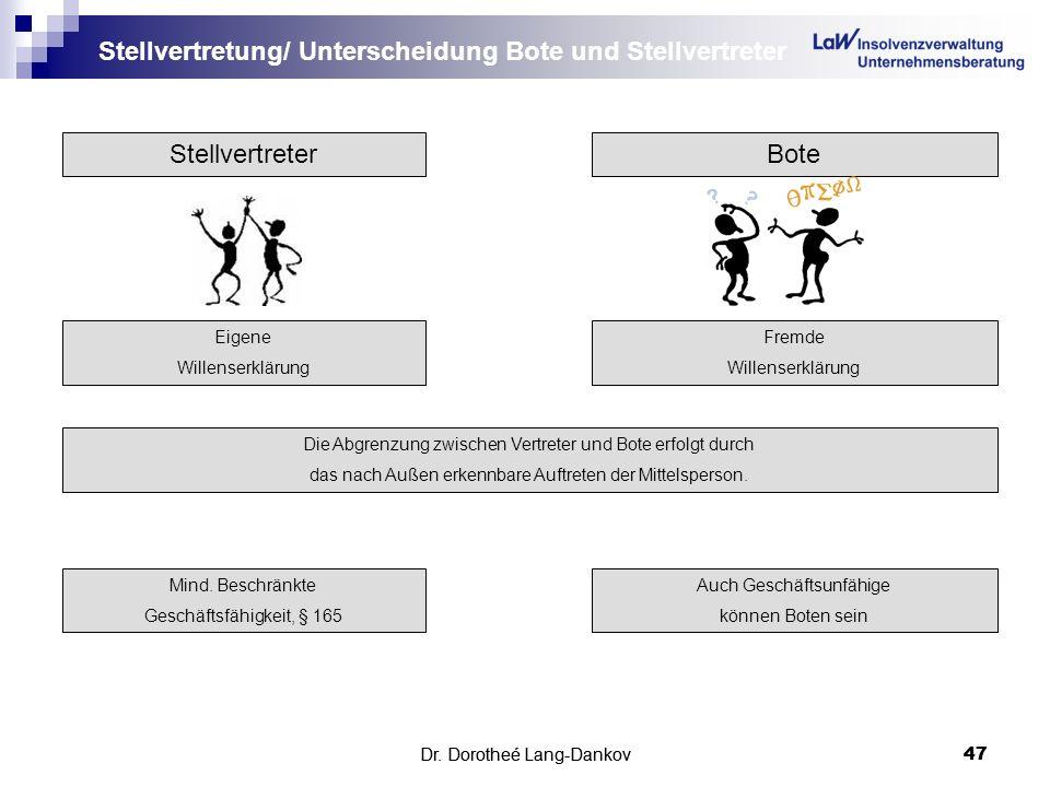 Dr.Dorotheé Lang-Dankov47 Stellvertretung/ Unterscheidung Bote und Stellvertreter Dr.