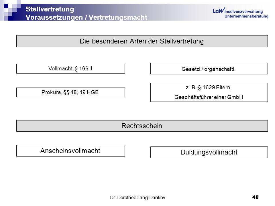Dr.Dorotheé Lang-Dankov48 Stellvertretung Voraussetzungen / Vertretungsmacht Dr.