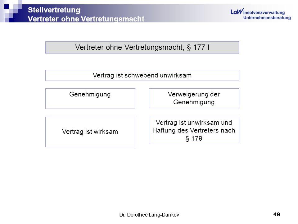 Dr. Dorotheé Lang-Dankov49 Stellvertretung Vertreter ohne Vertretungsmacht Dr. Dorotheé Lang-Dankov 49 Vertreter ohne Vertretungsmacht, § 177 l Vertra