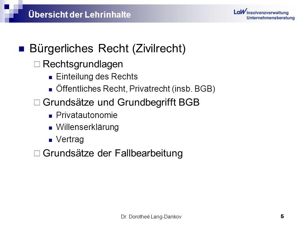 Dr. Dorotheé Lang-Dankov5 5 Übersicht der Lehrinhalte Bürgerliches Recht (Zivilrecht) Rechtsgrundlagen Einteilung des Rechts Öffentliches Recht, Priva
