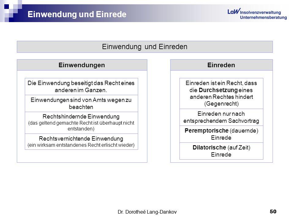 Dr.Dorotheé Lang-Dankov50 Einwendung und Einrede Dr.