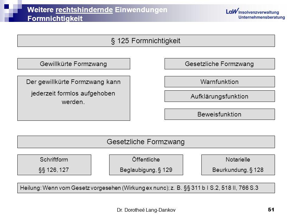 Dr.Dorotheé Lang-Dankov51 Weitere rechtshindernde Einwendungen Formnichtigkeit Dr.