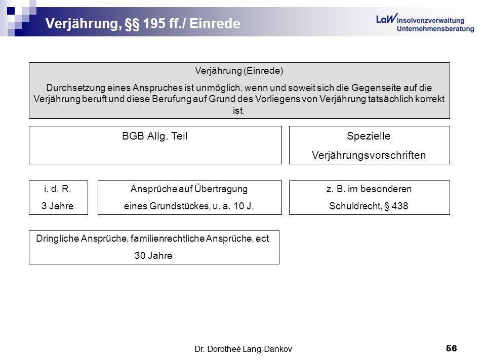 Dr. Dorotheé Lang-Dankov56 Verjährung, §§ 195 ff./ Einrede Dr. Dorotheé Lang-Dankov 56 Verjährung (Einrede) Durchsetzung eines Anspruches ist unmöglic