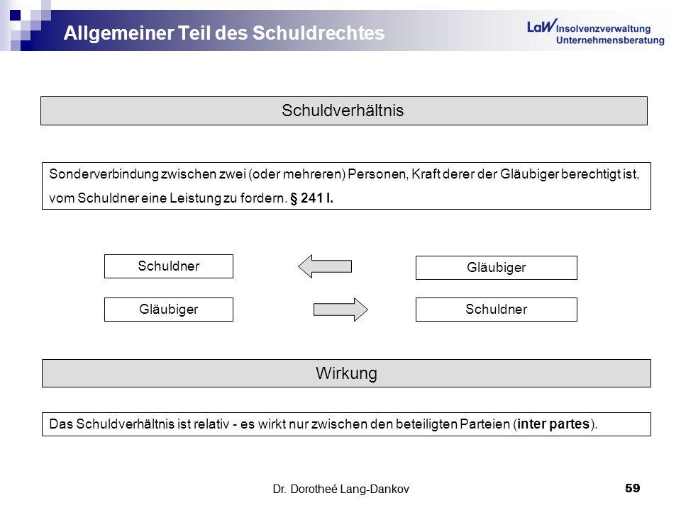 Dr.Dorotheé Lang-Dankov59 Allgemeiner Teil des Schuldrechtes Dr.