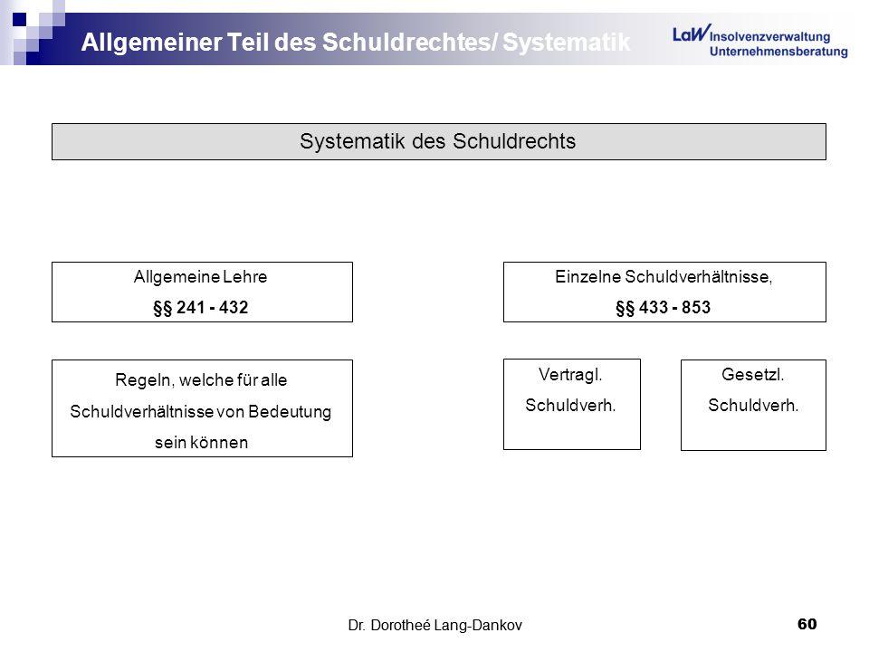 Dr. Dorotheé Lang-Dankov60 Allgemeiner Teil des Schuldrechtes/ Systematik Dr. Dorotheé Lang-Dankov 60 Systematik des Schuldrechts Allgemeine Lehre §§