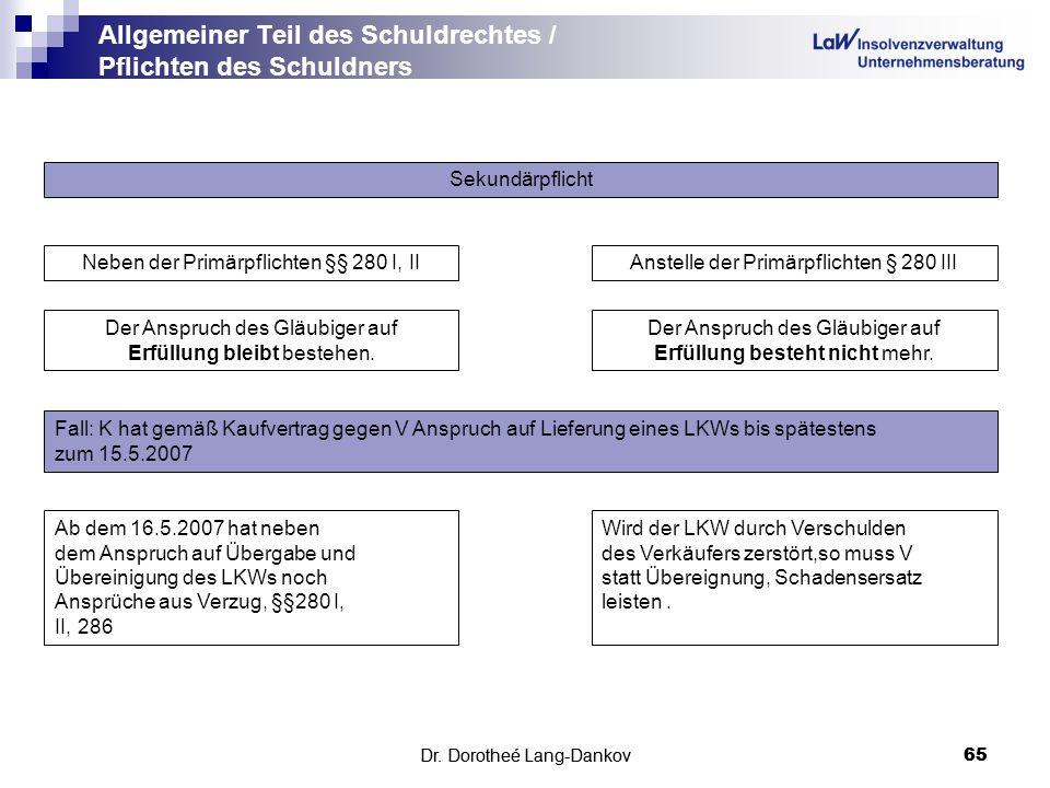 Dr. Dorotheé Lang-Dankov65 Allgemeiner Teil des Schuldrechtes / Pflichten des Schuldners Dr. Dorotheé Lang-Dankov 65 Sekundärpflicht Neben der Primärp