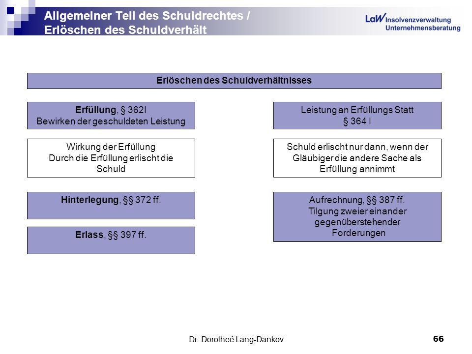 Dr. Dorotheé Lang-Dankov66 Allgemeiner Teil des Schuldrechtes / Erlöschen des Schuldverhält Dr. Dorotheé Lang-Dankov 66 Erlöschen des Schuldverhältnis