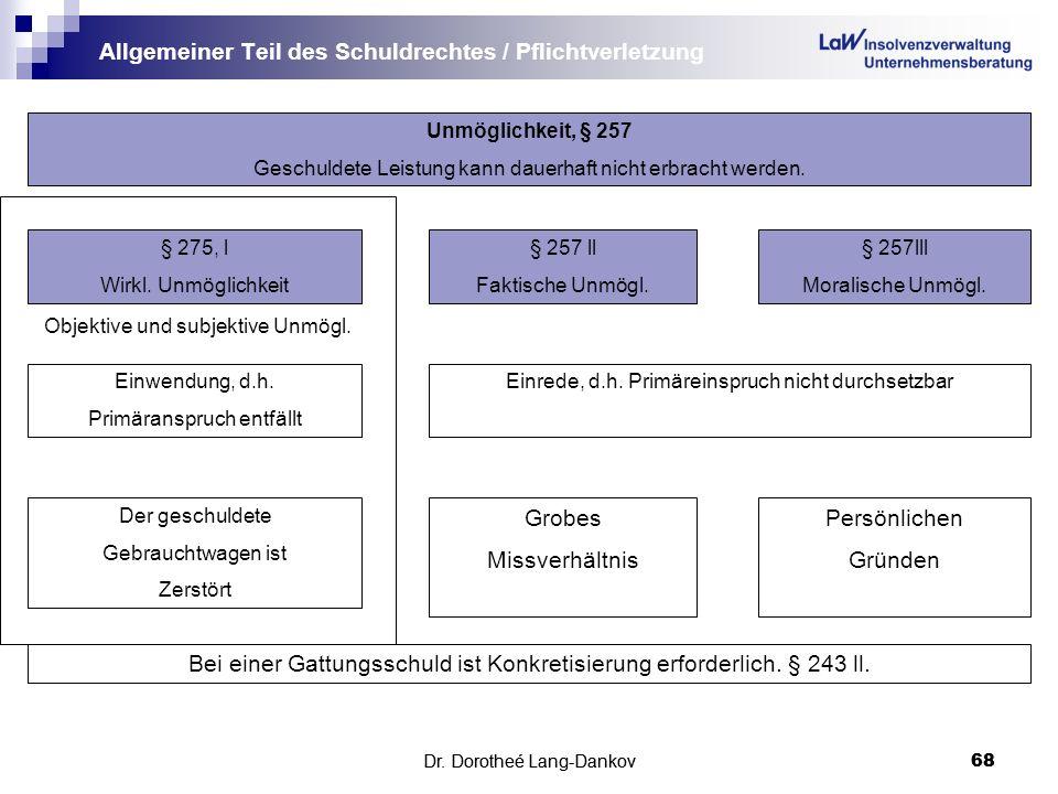 Dr. Dorotheé Lang-Dankov68 Allgemeiner Teil des Schuldrechtes / Pflichtverletzung Dr. Dorotheé Lang-Dankov 68 Unmöglichkeit, § 257 Geschuldete Leistun