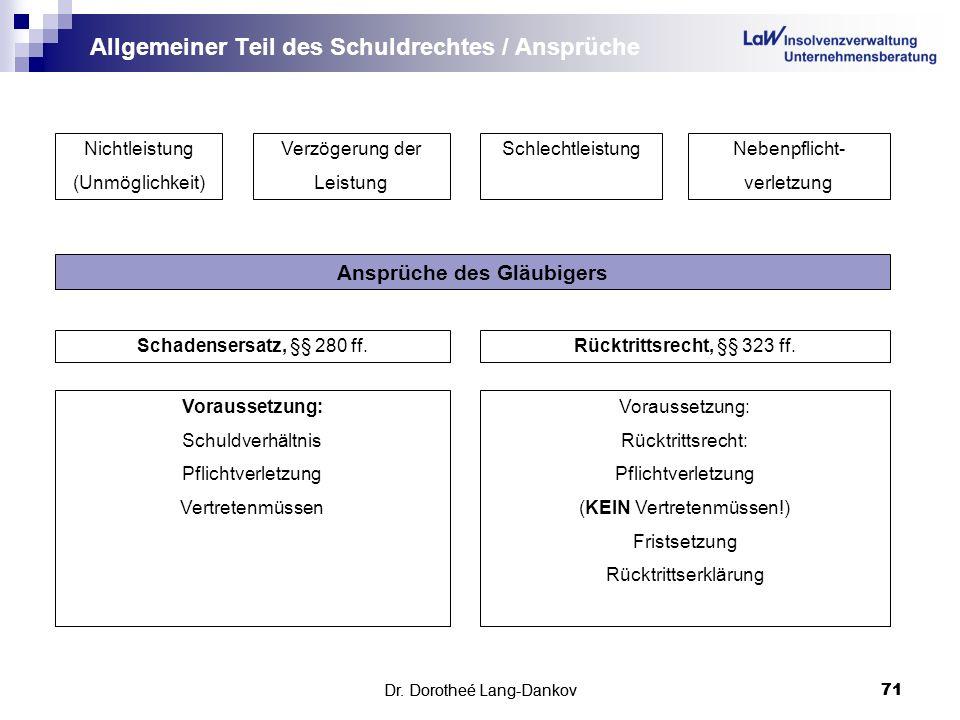 Dr. Dorotheé Lang-Dankov71 Allgemeiner Teil des Schuldrechtes / Ansprüche Dr. Dorotheé Lang-Dankov 71 Nichtleistung (Unmöglichkeit) Verzögerung der Le