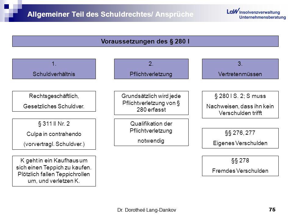 Dr. Dorotheé Lang-Dankov75 Allgemeiner Teil des Schuldrechtes/ Ansprüche Dr. Dorotheé Lang-Dankov 75 Voraussetzungen des § 280 l 1. Schuldverhältnis 2