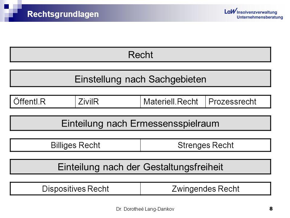 Dr. Dorotheé Lang-Dankov8 8 Rechtsgrundlagen Recht Einstellung nach Sachgebieten Öffentl.RZivilRMateriell.RechtProzessrecht Einteilung nach Ermessenss