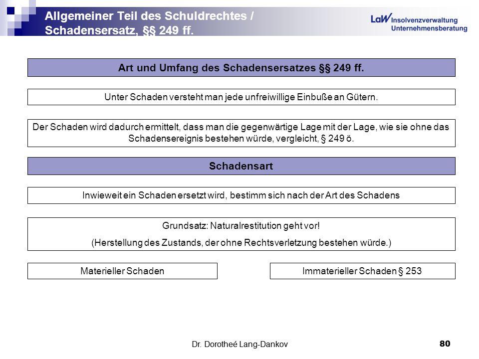 Dr. Dorotheé Lang-Dankov80 Allgemeiner Teil des Schuldrechtes / Schadensersatz, §§ 249 ff. Dr. Dorotheé Lang-Dankov 80 Art und Umfang des Schadensersa