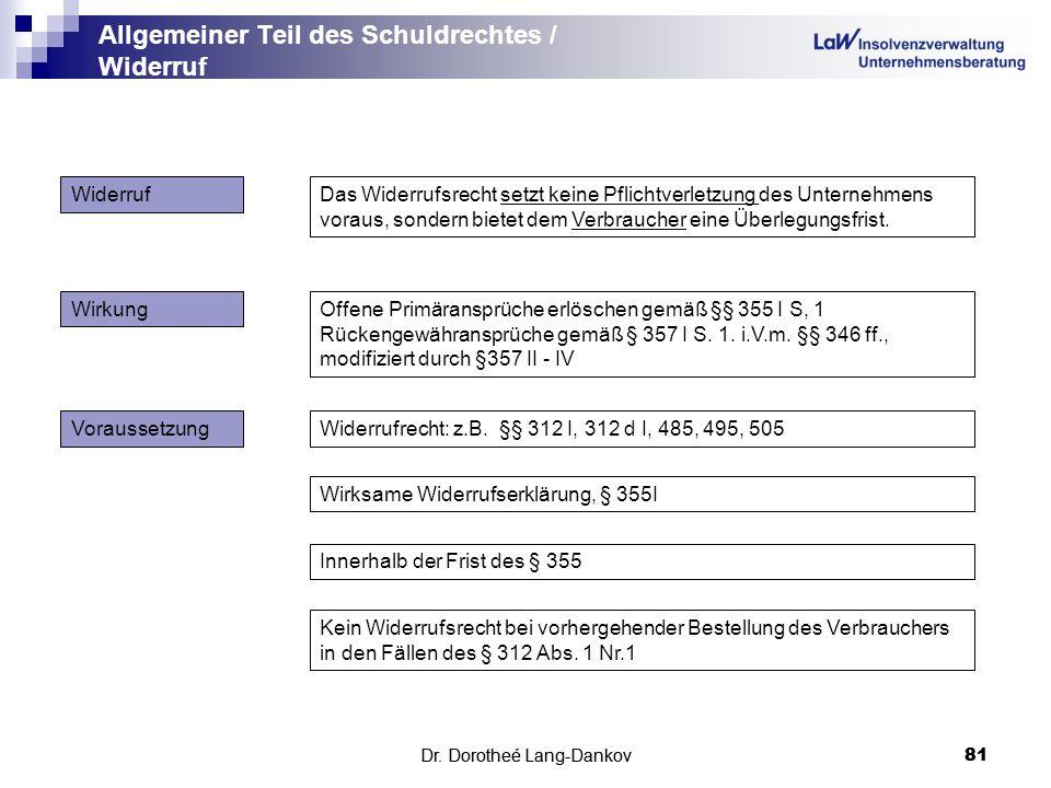 Dr. Dorotheé Lang-Dankov81 Allgemeiner Teil des Schuldrechtes / Widerruf Dr. Dorotheé Lang-Dankov 81 Widerruf Wirkung Voraussetzung Das Widerrufsrecht