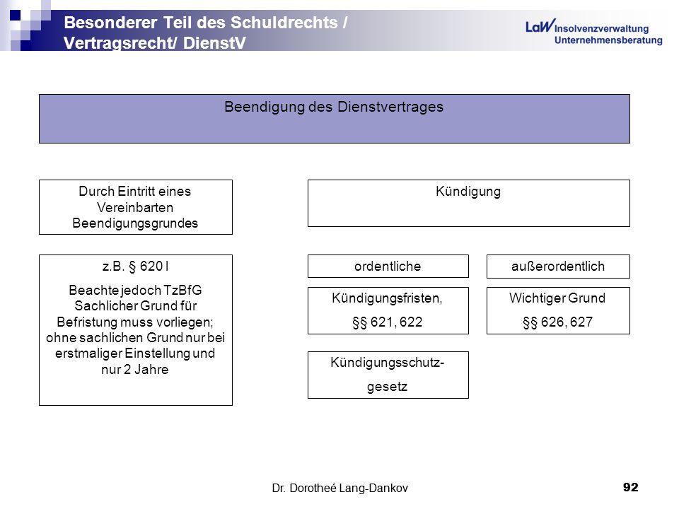 Dr. Dorotheé Lang-Dankov92 Besonderer Teil des Schuldrechts / Vertragsrecht/ DienstV Dr. Dorotheé Lang-Dankov 92 Beendigung des Dienstvertrages Durch
