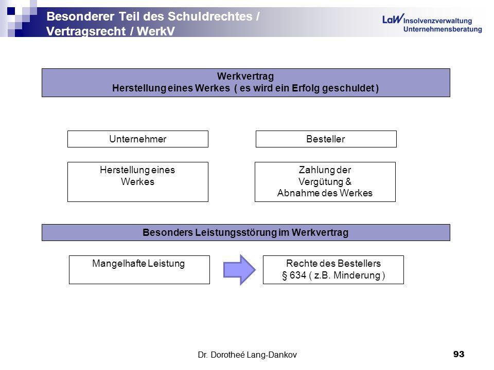 Dr. Dorotheé Lang-Dankov93 Besonderer Teil des Schuldrechtes / Vertragsrecht / WerkV Dr. Dorotheé Lang-Dankov 93 Werkvertrag Herstellung eines Werkes