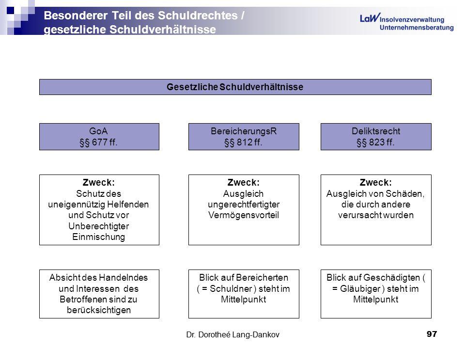 Dr. Dorotheé Lang-Dankov97 Besonderer Teil des Schuldrechtes / gesetzliche Schuldverhältnisse Dr. Dorotheé Lang-Dankov 97 BereicherungsR §§ 812 ff. Zw