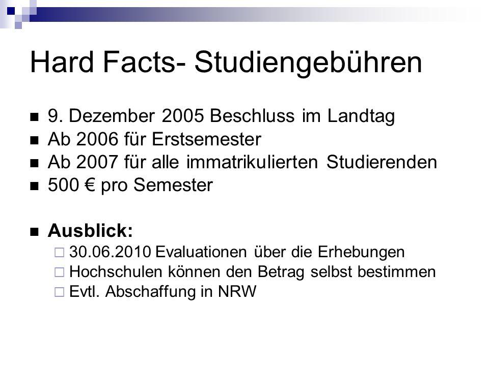 Hard Facts- Studiengebühren 9. Dezember 2005 Beschluss im Landtag Ab 2006 für Erstsemester Ab 2007 für alle immatrikulierten Studierenden 500 pro Seme