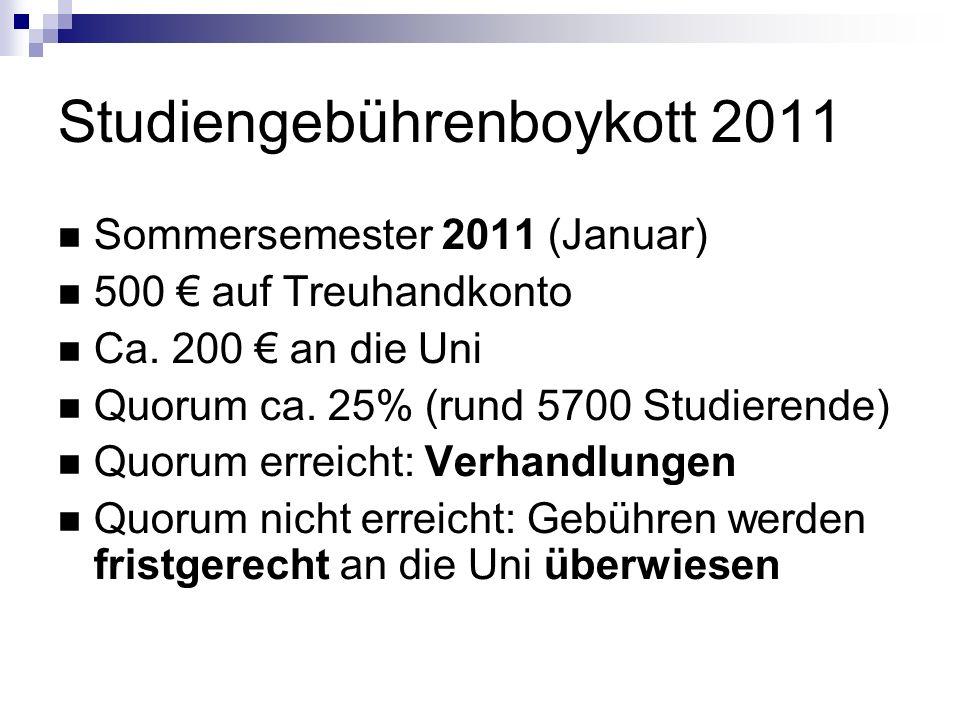 Studiengebührenboykott 2011 Sommersemester 2011 (Januar) 500 auf Treuhandkonto Ca. 200 an die Uni Quorum ca. 25% (rund 5700 Studierende) Quorum erreic