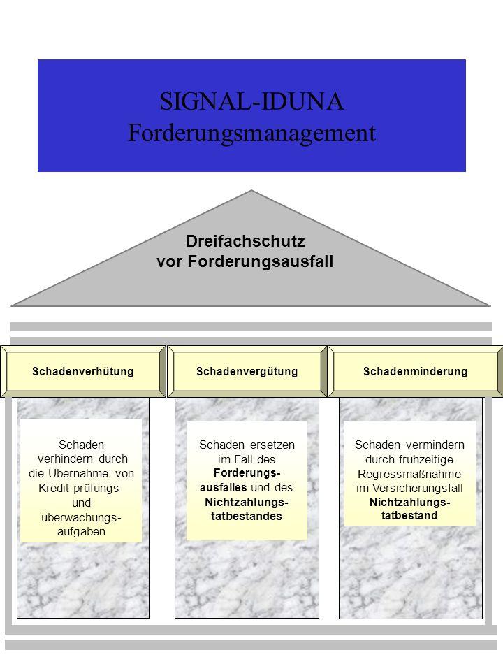 SIGNAL IDUNA- Gruppe ktv-92780 Karen Hein Forderungsausfallversicherung Was ist die Forderungsausfallversicherung .