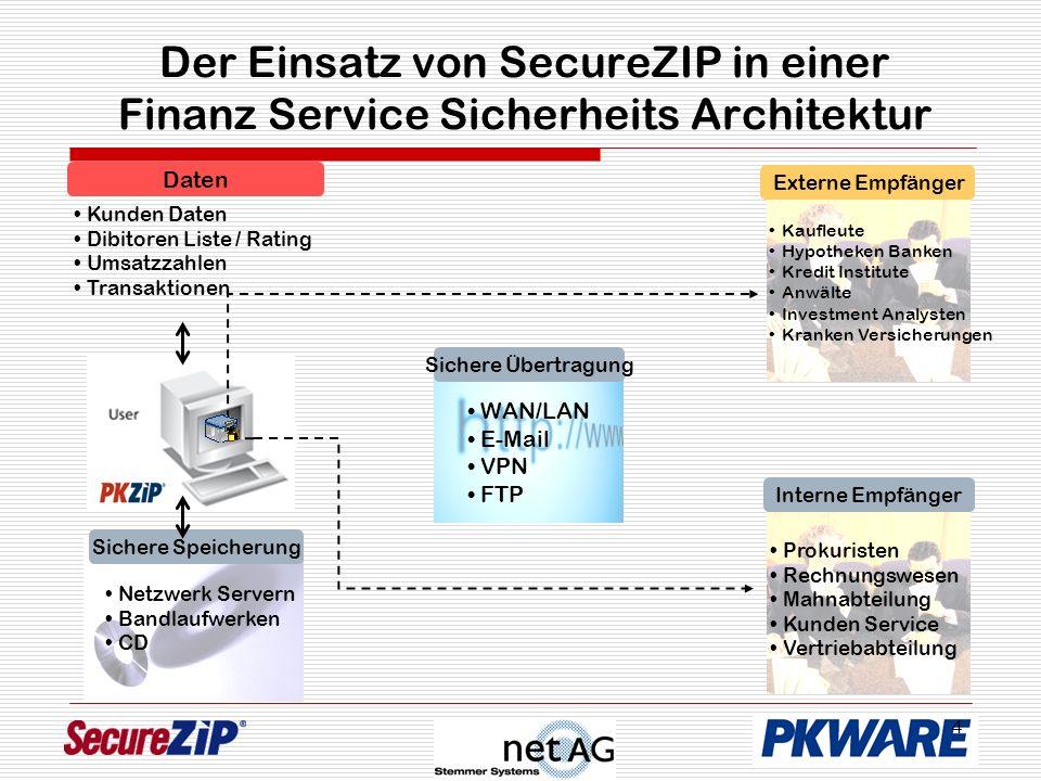4 Der Einsatz von SecureZIP in einer Finanz Service Sicherheits Architektur WAN/LAN E-Mail VPN FTP Sichere Übertragung Sichere Speicherung Netzwerk Se