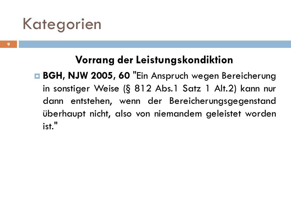 Kategorien 9 Vorrang der Leistungskondiktion BGH, NJW 2005, 60