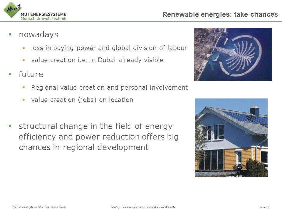 Folie 10 MUT Energiesysteme /Dipl.-Ing. Armin Raatz Cluster - Dialogue Germany-Poland II 25.3.2010 Lodz Renewable energies: take chances nowadays loss