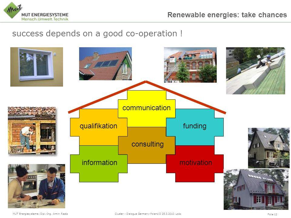 Folie 12 MUT Energiesysteme /Dipl.-Ing. Armin Raatz Cluster - Dialogue Germany-Poland II 25.3.2010 Lodz Renewable energies: take chances consultingfun