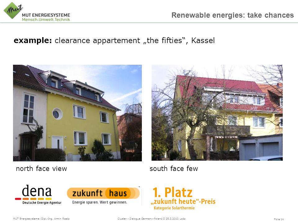Folie 14 MUT Energiesysteme /Dipl.-Ing. Armin Raatz Cluster - Dialogue Germany-Poland II 25.3.2010 Lodz Renewable energies: take chances example: clea