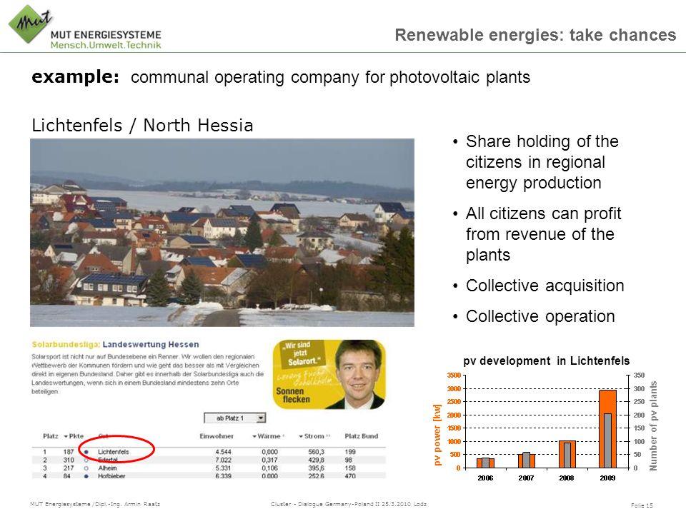 Folie 15 MUT Energiesysteme /Dipl.-Ing. Armin Raatz Cluster - Dialogue Germany-Poland II 25.3.2010 Lodz Renewable energies: take chances example: comm