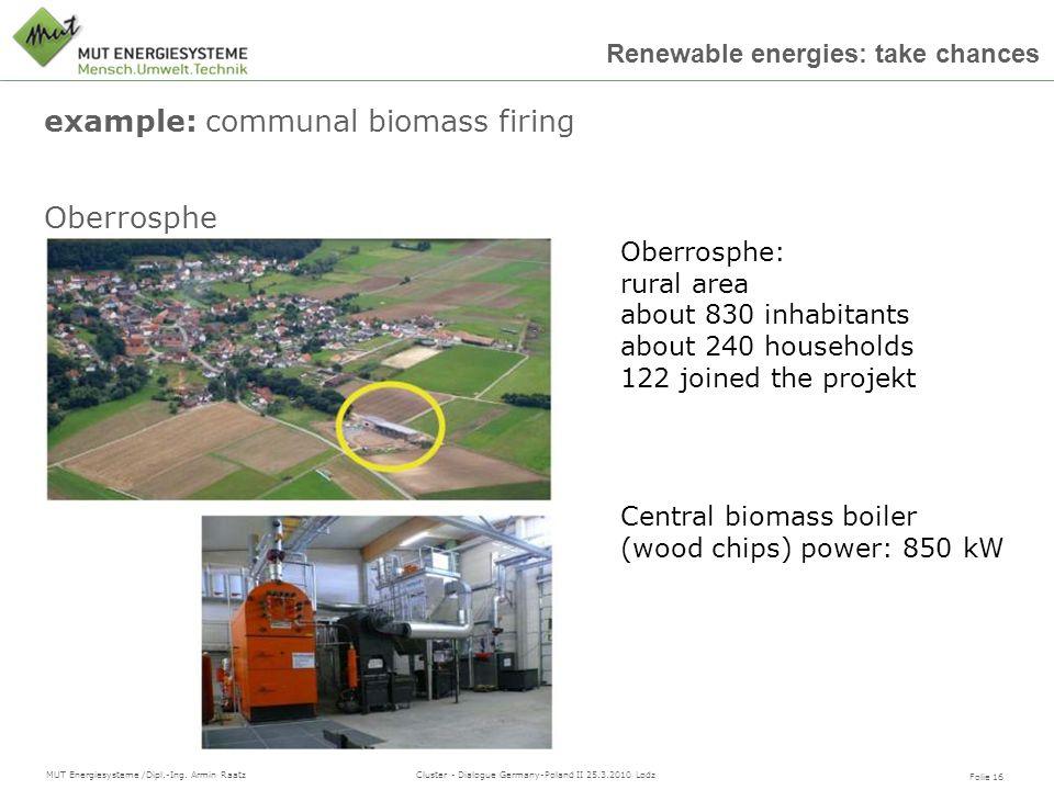 Folie 16 MUT Energiesysteme /Dipl.-Ing. Armin Raatz Cluster - Dialogue Germany-Poland II 25.3.2010 Lodz Renewable energies: take chances example: comm