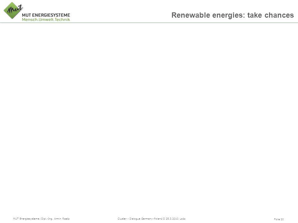Folie 20 MUT Energiesysteme /Dipl.-Ing. Armin Raatz Cluster - Dialogue Germany-Poland II 25.3.2010 Lodz Renewable energies: take chances