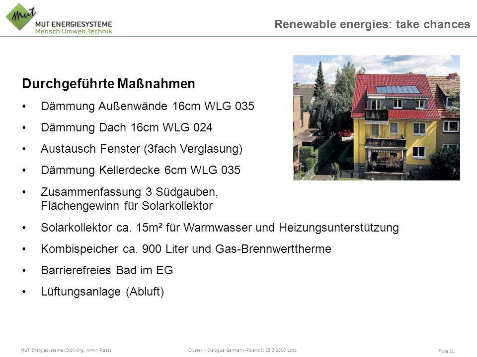 Folie 21 MUT Energiesysteme /Dipl.-Ing. Armin Raatz Cluster - Dialogue Germany-Poland II 25.3.2010 Lodz Renewable energies: take chances Durchgeführte