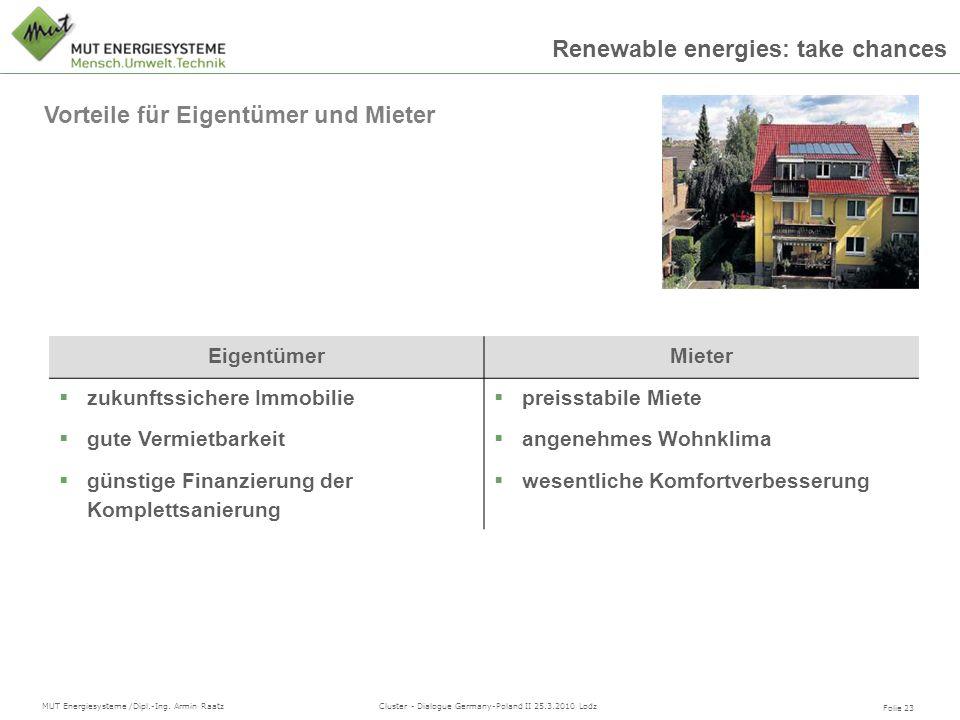 Folie 23 MUT Energiesysteme /Dipl.-Ing. Armin Raatz Cluster - Dialogue Germany-Poland II 25.3.2010 Lodz Renewable energies: take chances EigentümerMie