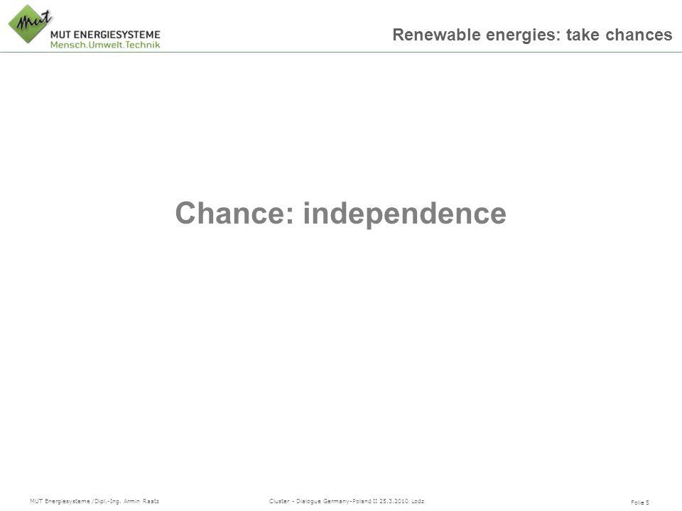 Folie 5 MUT Energiesysteme /Dipl.-Ing. Armin Raatz Cluster - Dialogue Germany-Poland II 25.3.2010 Lodz Renewable energies: take chances Chance: indepe