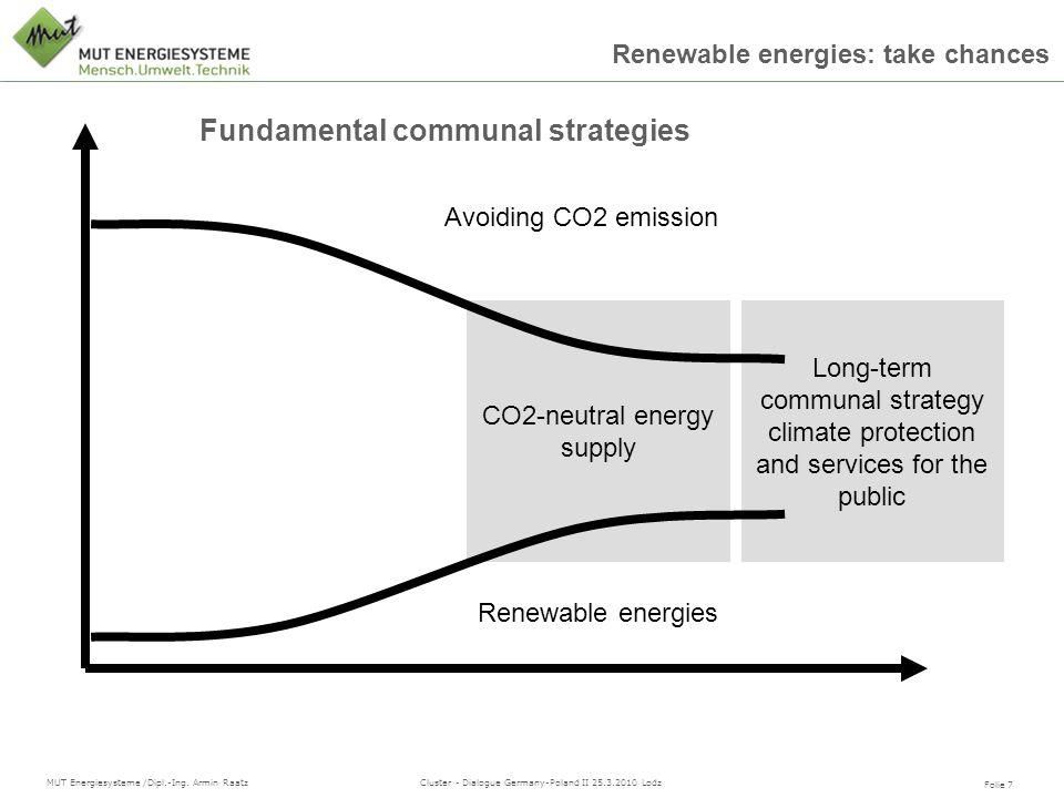 Folie 7 MUT Energiesysteme /Dipl.-Ing. Armin Raatz Cluster - Dialogue Germany-Poland II 25.3.2010 Lodz Renewable energies: take chances CO2-neutral en