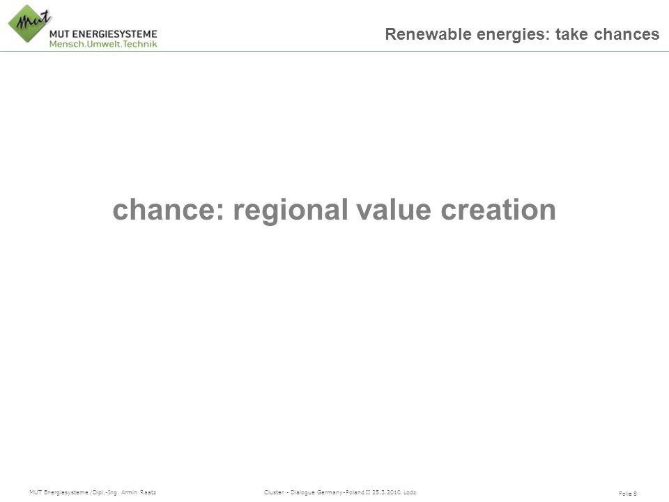 Folie 8 MUT Energiesysteme /Dipl.-Ing. Armin Raatz Cluster - Dialogue Germany-Poland II 25.3.2010 Lodz Renewable energies: take chances chance: region