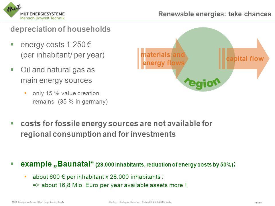 Folie 9 MUT Energiesysteme /Dipl.-Ing. Armin Raatz Cluster - Dialogue Germany-Poland II 25.3.2010 Lodz Renewable energies: take chances depreciation o