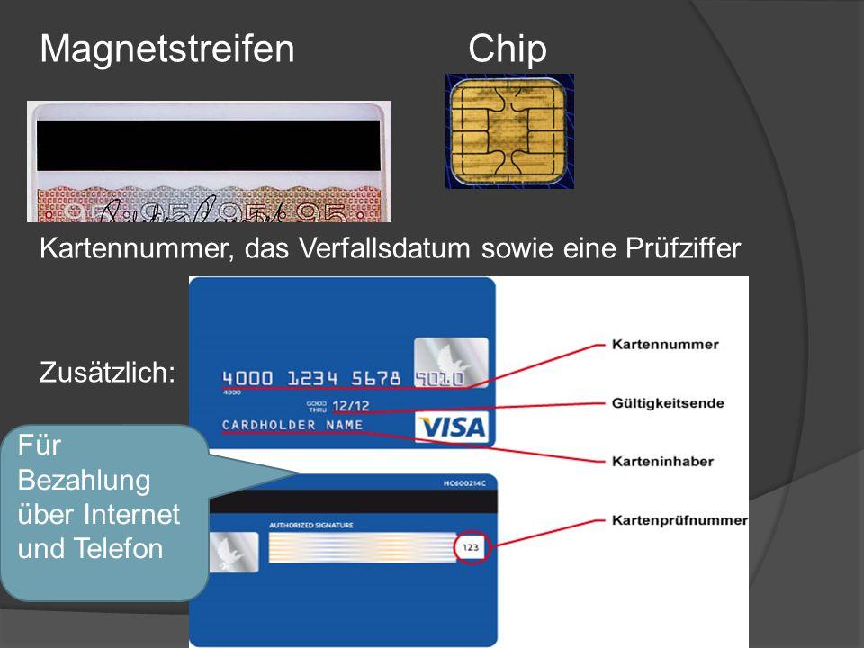 Magnetstreifen Chip Kartennummer, das Verfallsdatum sowie eine Prüfziffer Zusätzlich: Für Bezahlung über Internet und Telefon