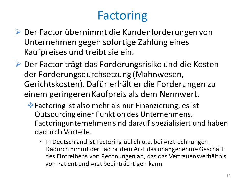 Factoring Der Factor übernimmt die Kundenforderungen von Unternehmen gegen sofortige Zahlung eines Kaufpreises und treibt sie ein. Der Factor trägt da