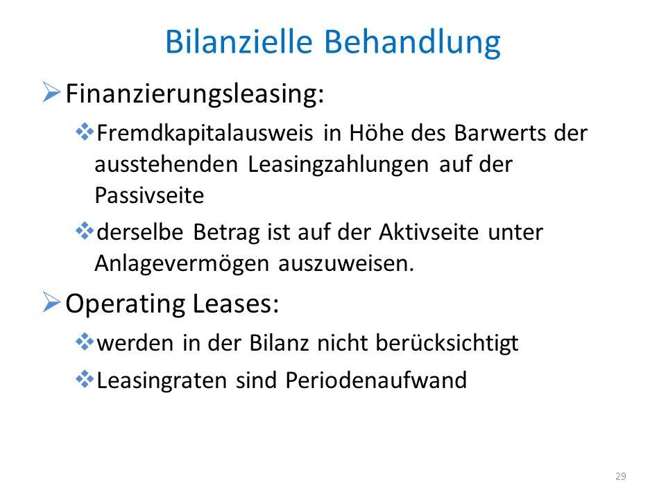 Bilanzielle Behandlung Finanzierungsleasing: Fremdkapitalausweis in Höhe des Barwerts der ausstehenden Leasingzahlungen auf der Passivseite derselbe B