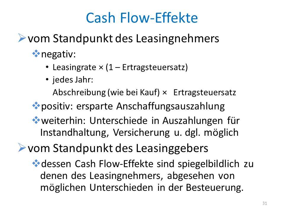 Cash Flow-Effekte vom Standpunkt des Leasingnehmers negativ: Leasingrate × (1 – Ertragsteuersatz) jedes Jahr: Abschreibung (wie bei Kauf) × Ertragsteuersatz positiv: ersparte Anschaffungsauszahlung weiterhin: Unterschiede in Auszahlungen für Instandhaltung, Versicherung u.
