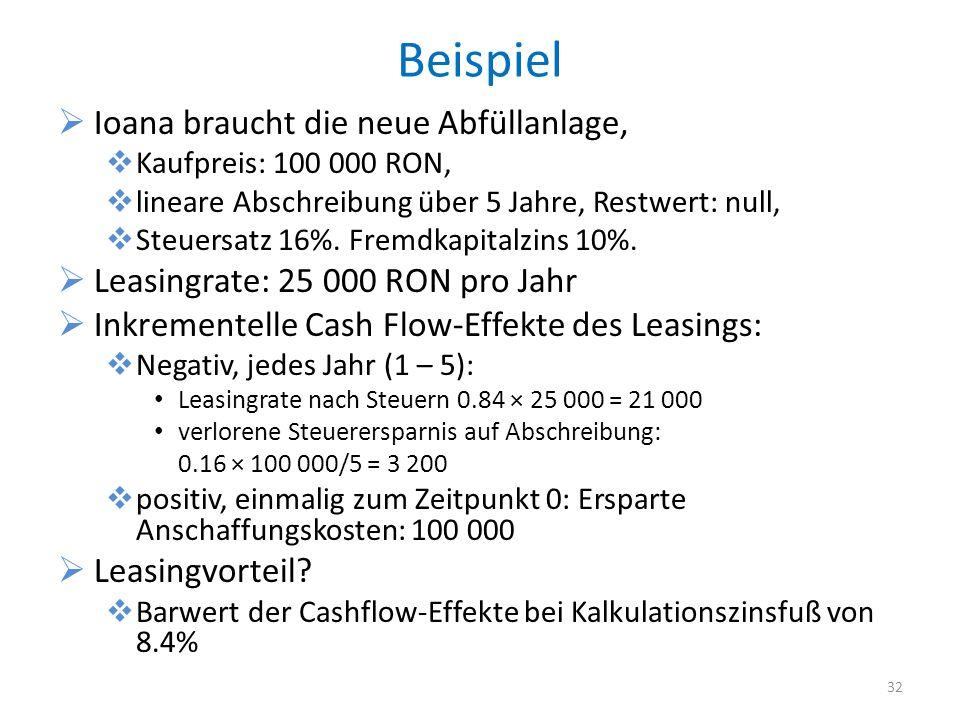 Beispiel Ioana braucht die neue Abfüllanlage, Kaufpreis: 100 000 RON, lineare Abschreibung über 5 Jahre, Restwert: null, Steuersatz 16%. Fremdkapitalz